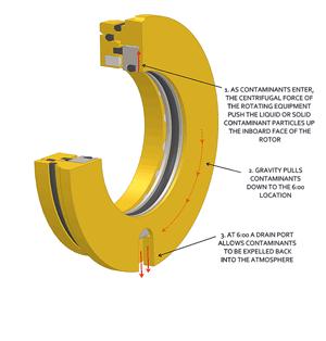 Australia Isomag Magnetic Face Bearing Isolator