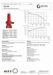 Data Sheet for Grindex Bravo 900 Submersible Dewatering Pump